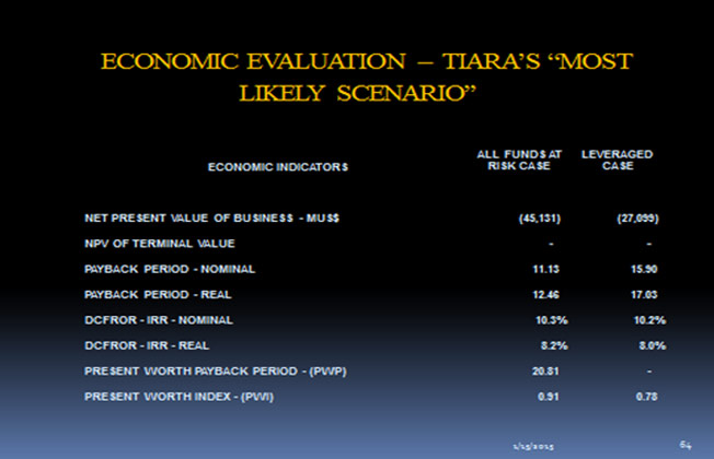 Economic Evaluation - Tiara's Most Likely Scenario